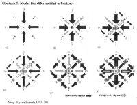 [Obrázek 5: Model fází diferenciální urbanizace]
